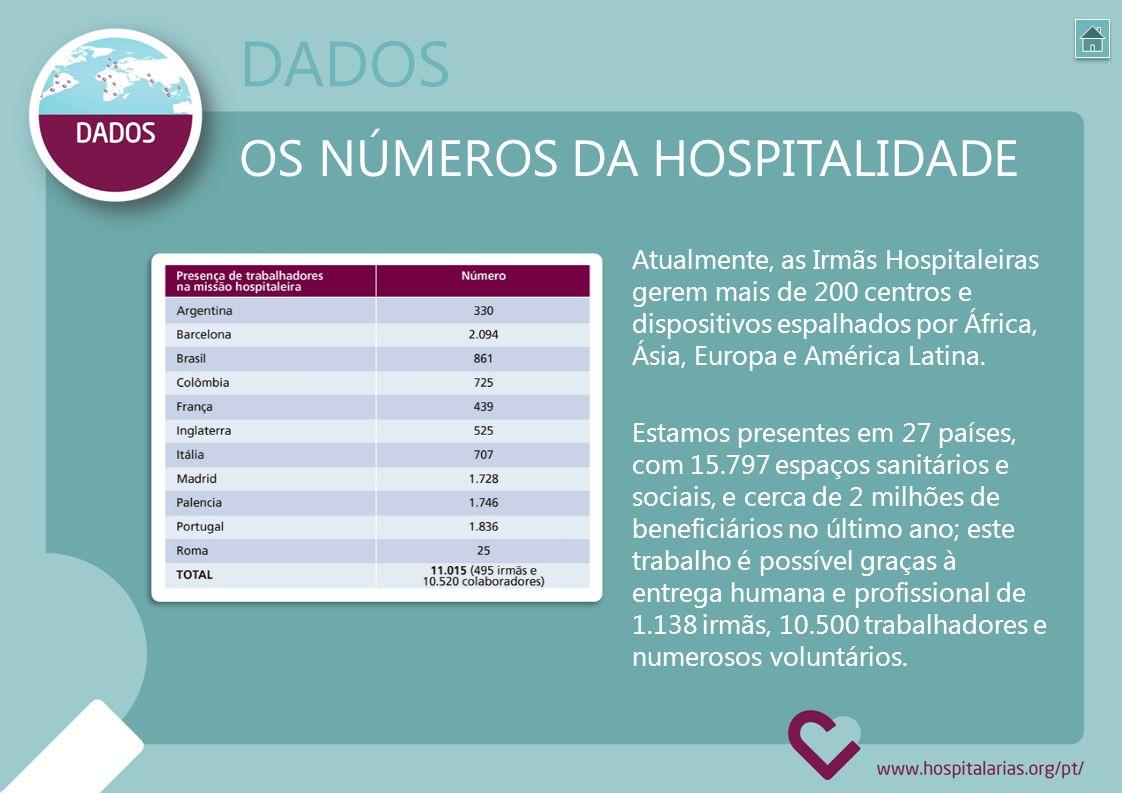 DADOS OS NÚMEROS DA HOSPITALIDADE