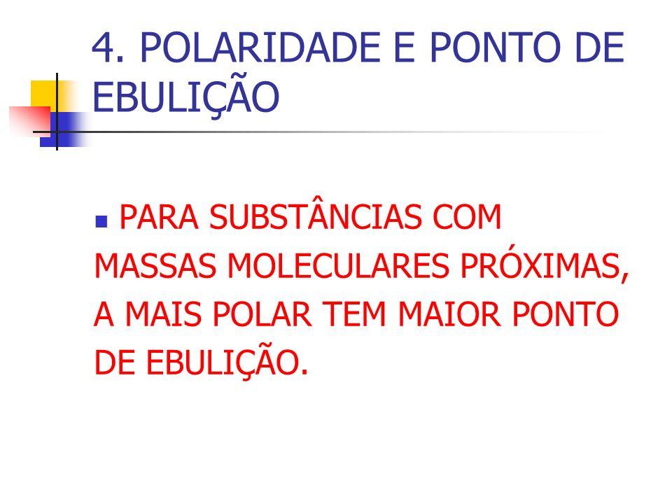 4. POLARIDADE E PONTO DE EBULIÇÃO