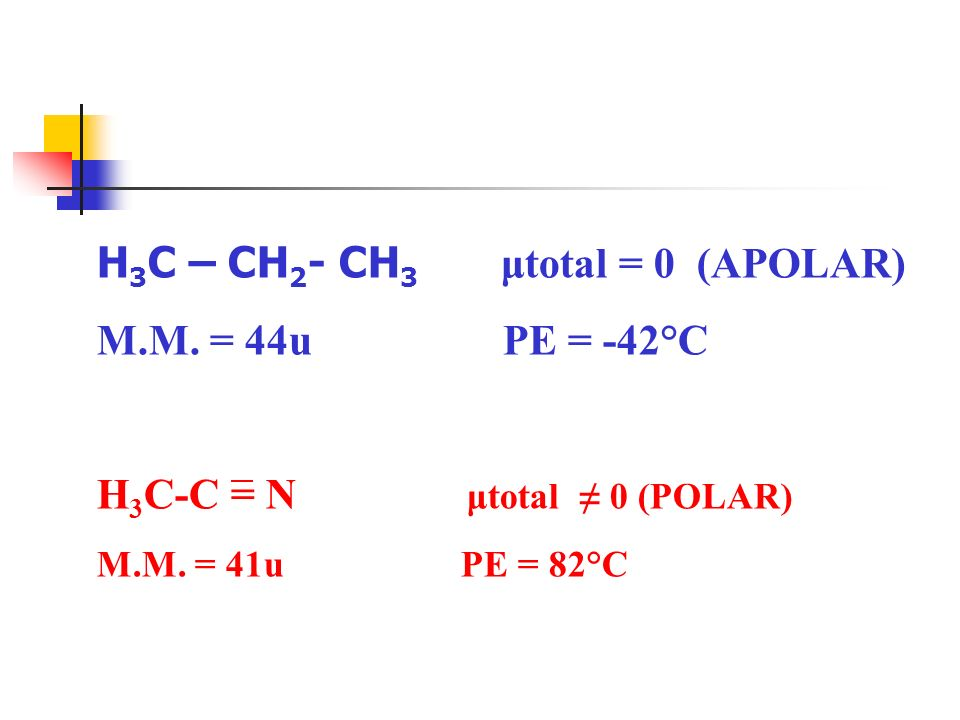 H3C – CH2- CH3 μtotal = 0 (APOLAR) M.M. = 44u PE = -42°C