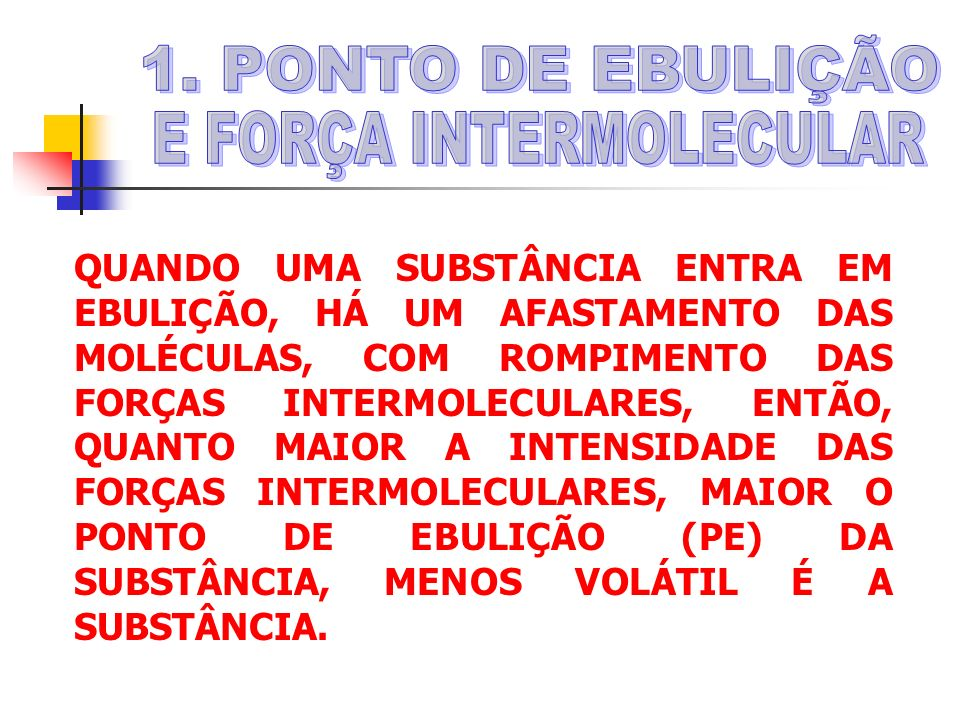 E FORÇA INTERMOLECULAR