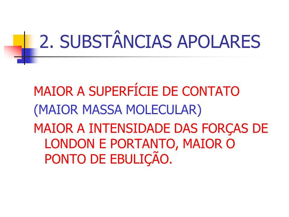 2. SUBSTÂNCIAS APOLARES MAIOR A SUPERFÍCIE DE CONTATO