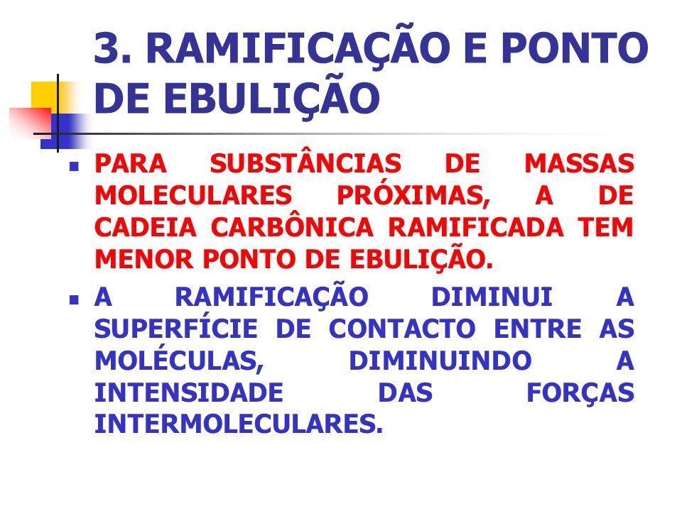 3. RAMIFICAÇÃO E PONTO DE EBULIÇÃO