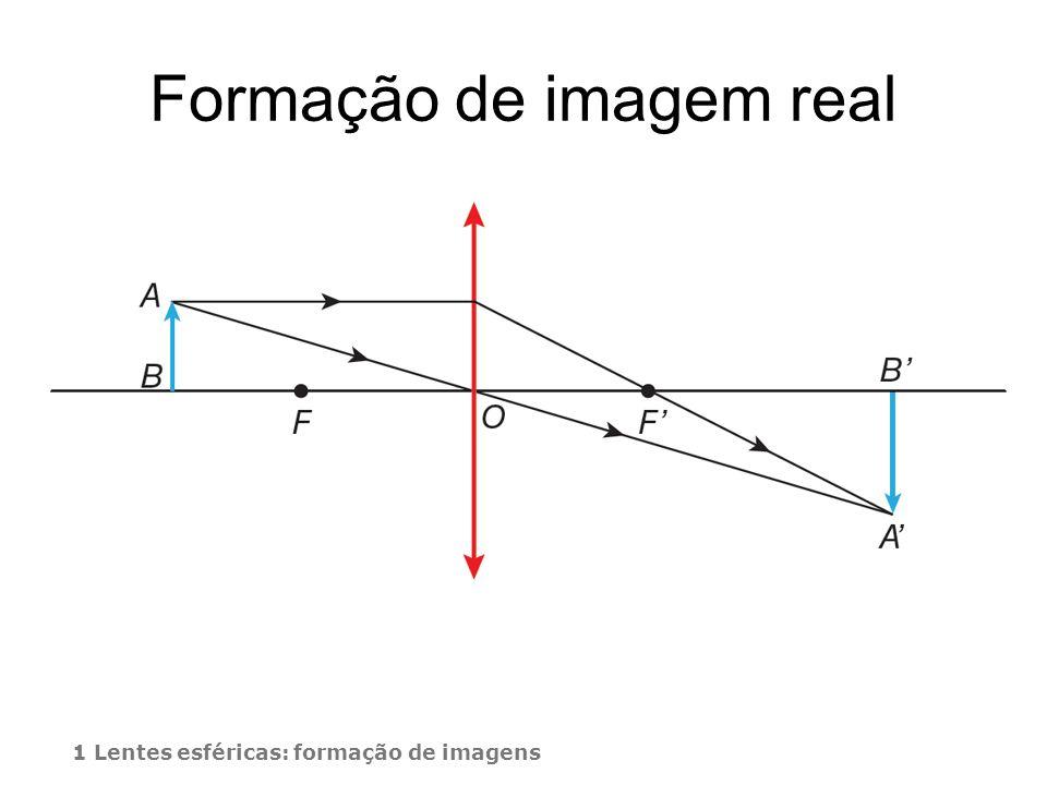Formação de imagem real