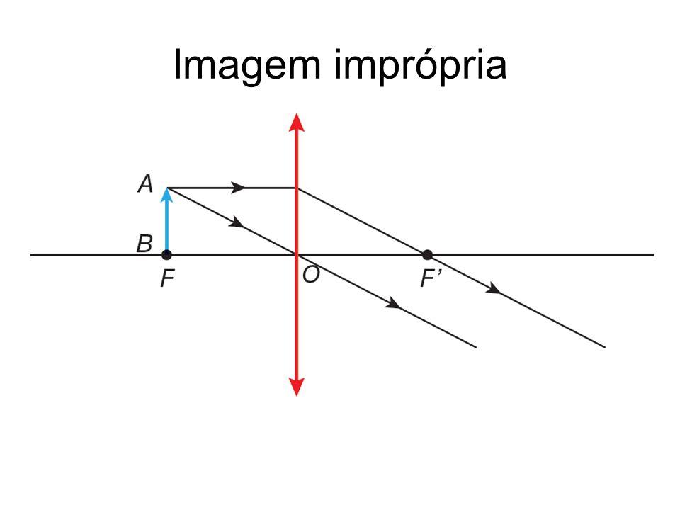 Imagem imprópria Professor: exemplo de uma situação em que nem os raios refratados nem seus prolongamentos se cruzam.