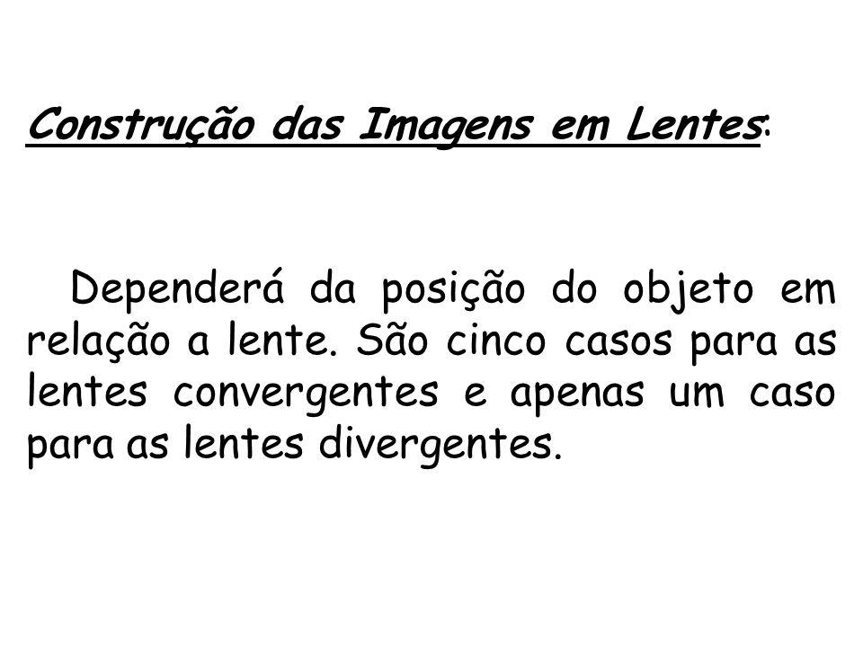 Construção das Imagens em Lentes: