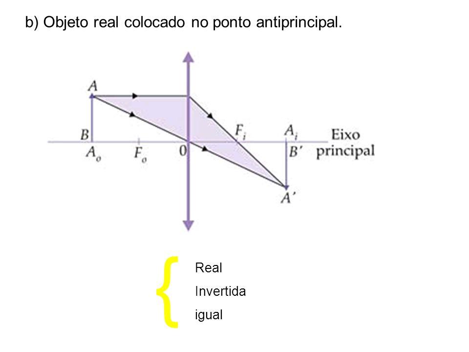 b) Objeto real colocado no ponto antiprincipal.