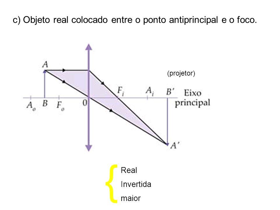 { c) Objeto real colocado entre o ponto antiprincipal e o foco. Real
