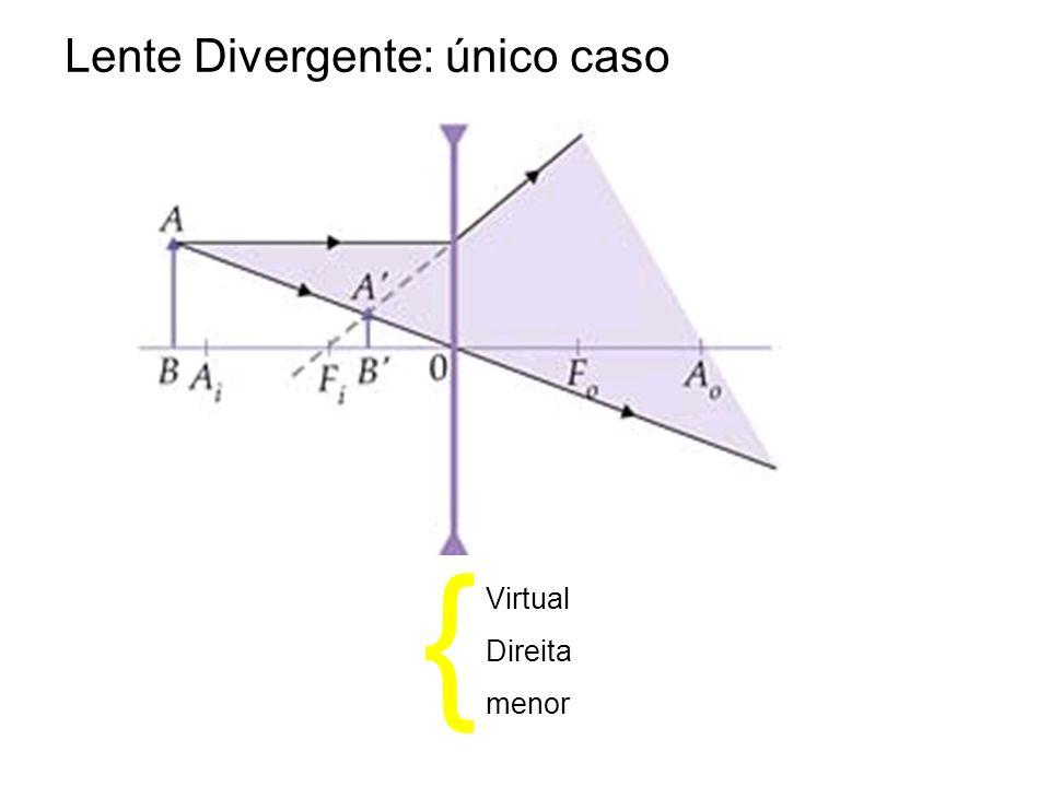 Lente Divergente: único caso