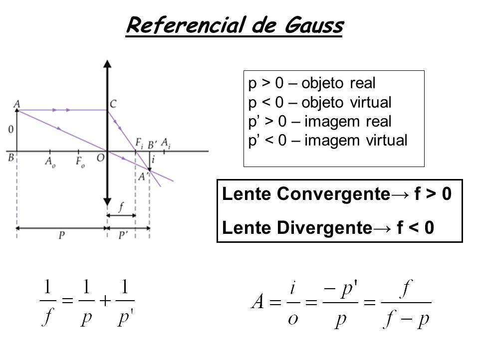 Referencial de Gauss Lente Convergente→ f > 0