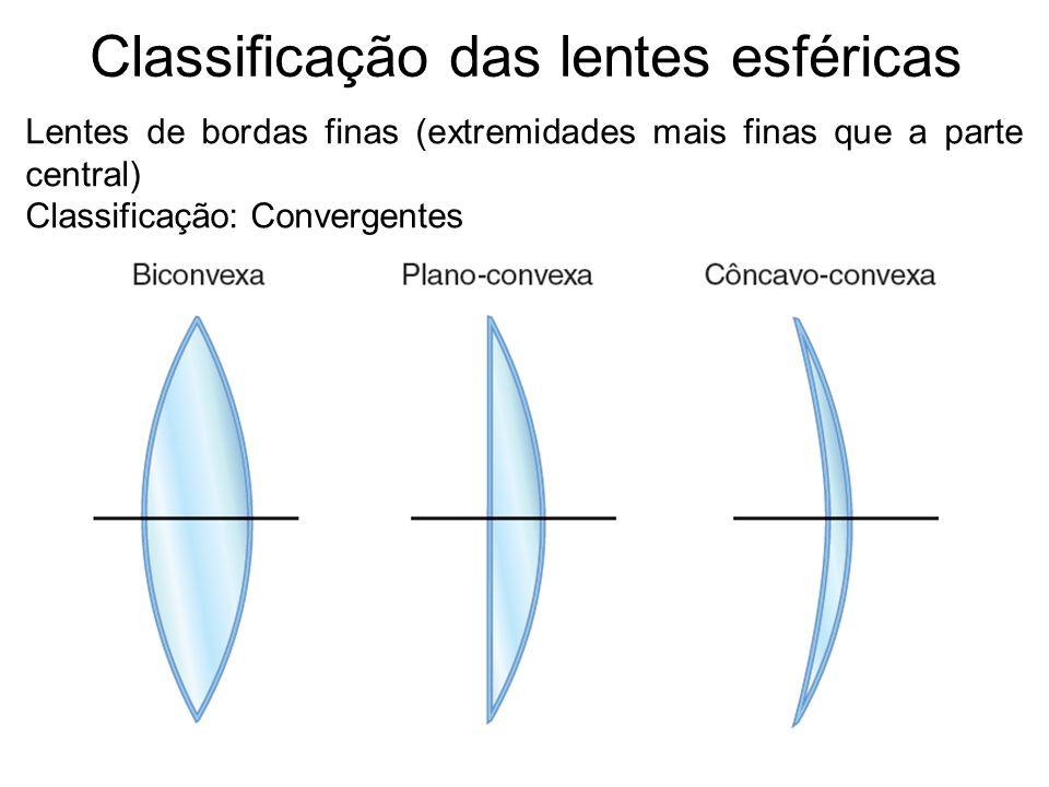 Classificação das lentes esféricas