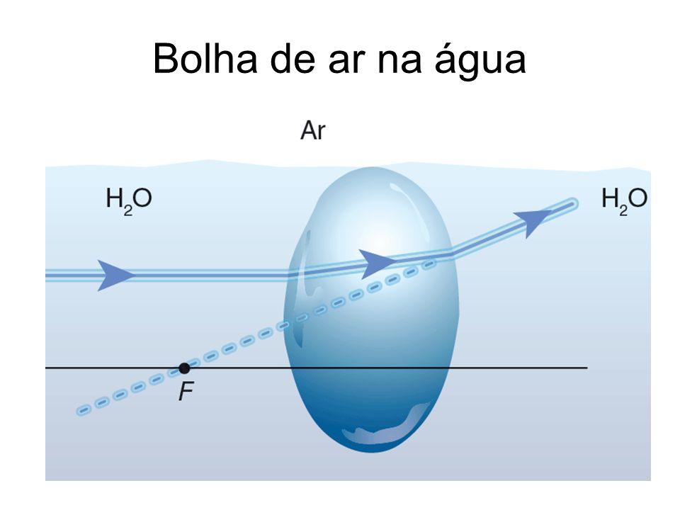 Bolha de ar na águaProfessor: a bolha de ar, apesar do formato biconvexo, comporta-se como uma lente divergente quando imersa em água.