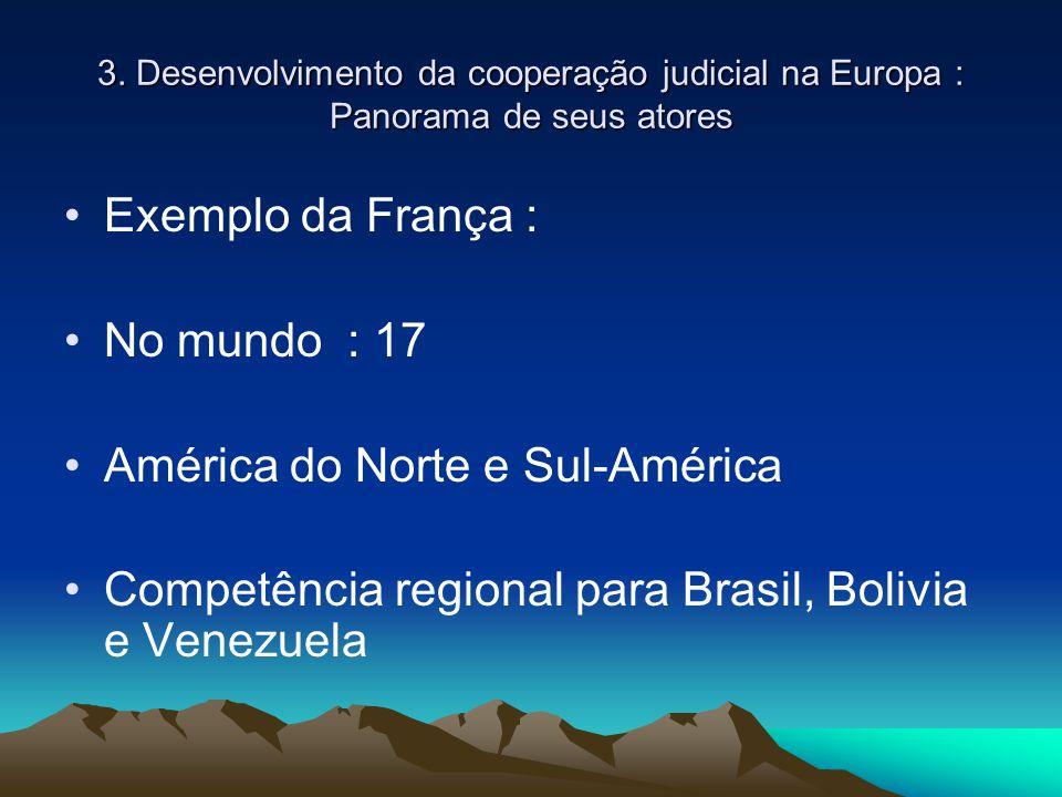América do Norte e Sul-América