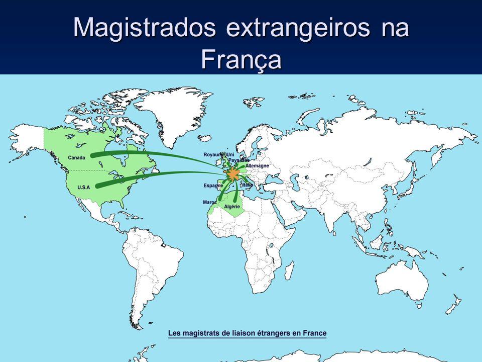 Magistrados extrangeiros na França