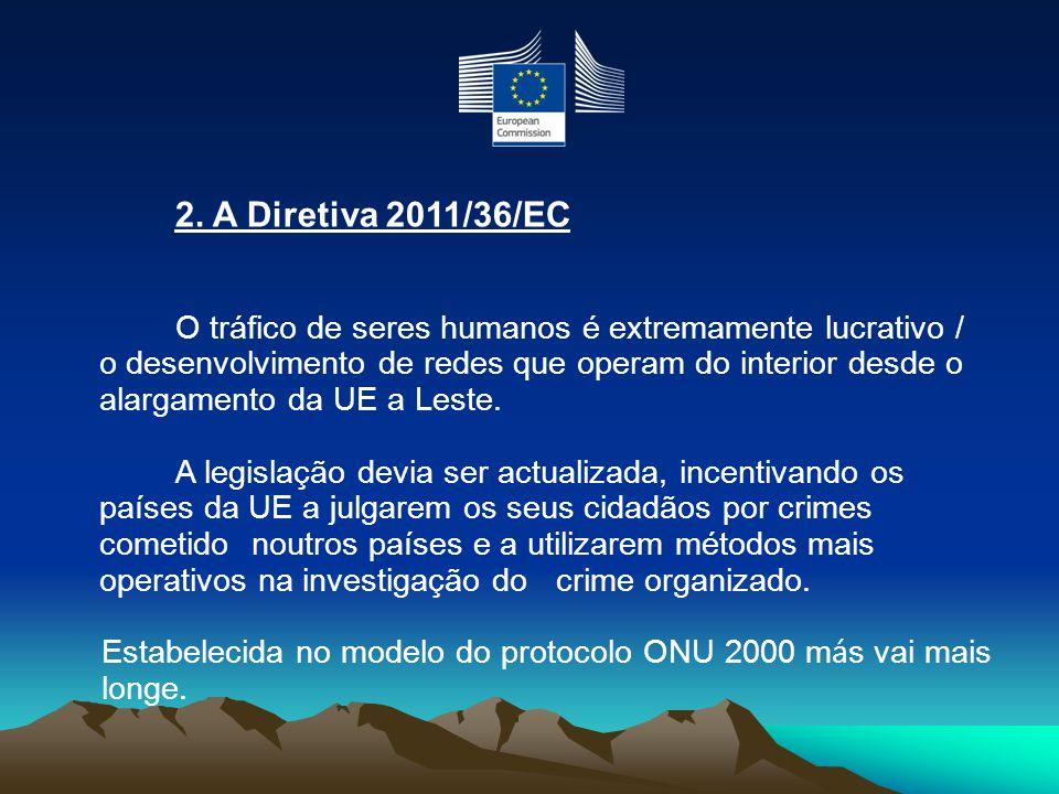 2. A Diretiva 2011/36/EC