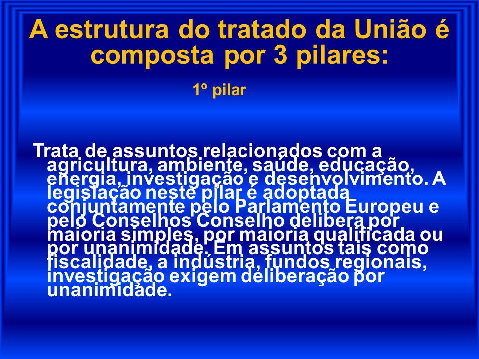 A estrutura do tratado da União é composta por 3 pilares: