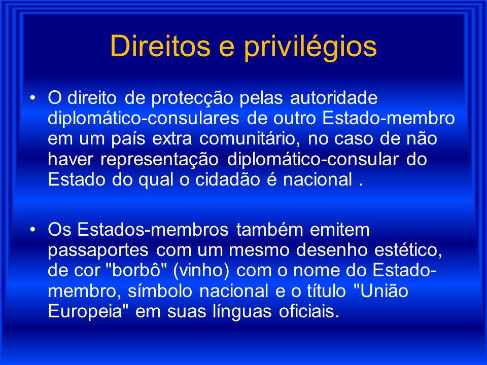 Direitos e privilégios