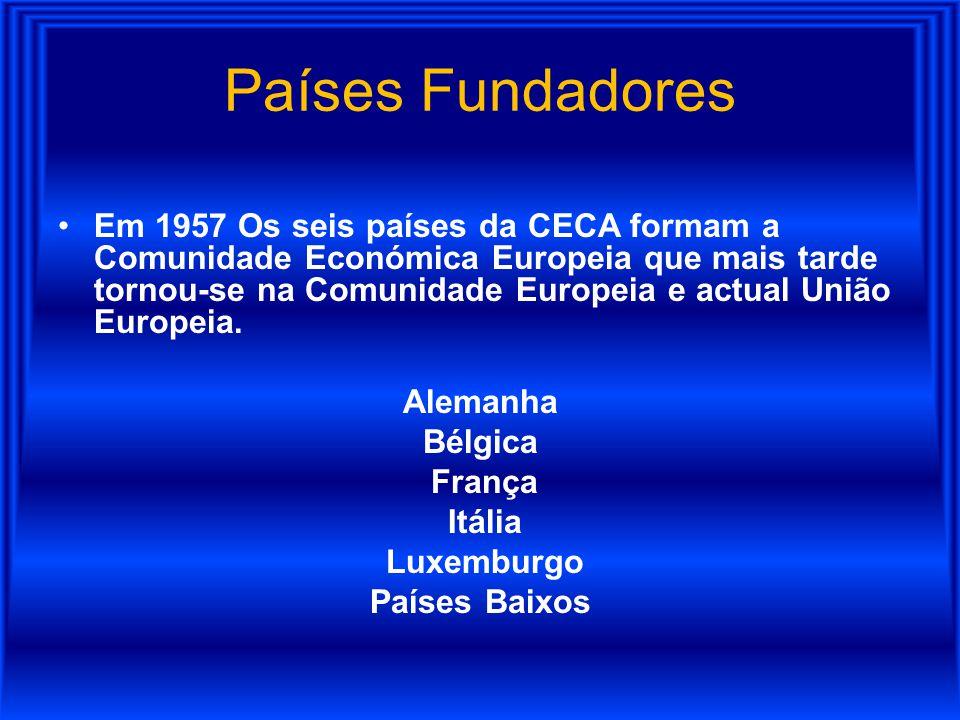 Países Fundadores