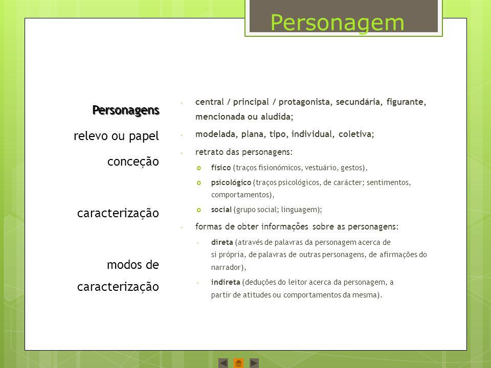 Personagem Personagens relevo ou papel conceção caracterização