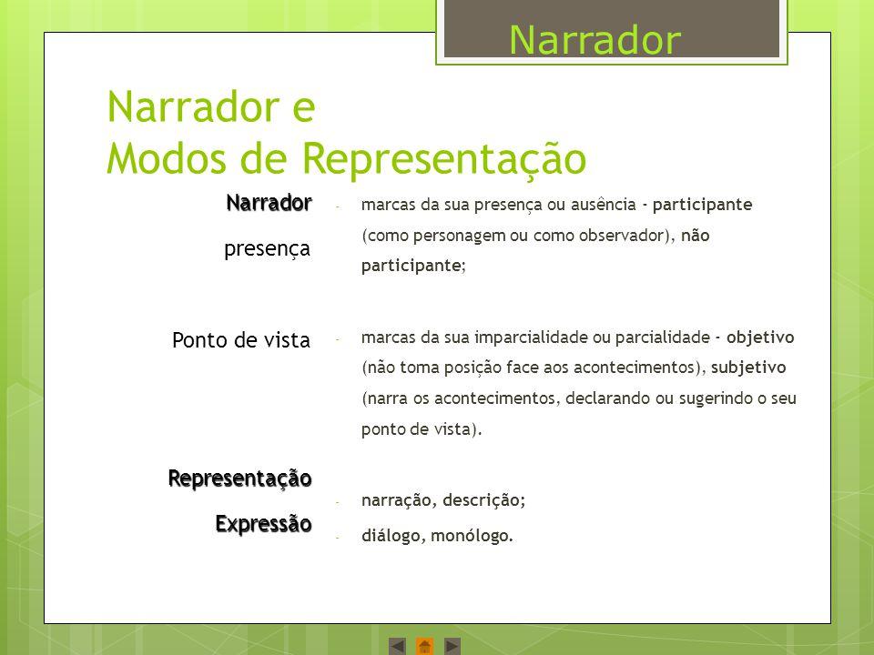 Narrador e Modos de Representação