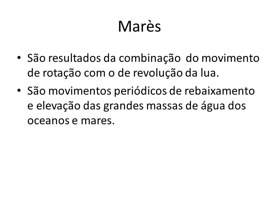 Marès São resultados da combinação do movimento de rotação com o de revolução da lua.