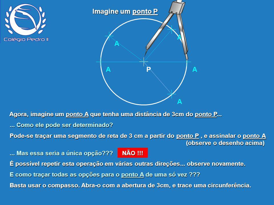 Imagine um ponto P A A A P A A