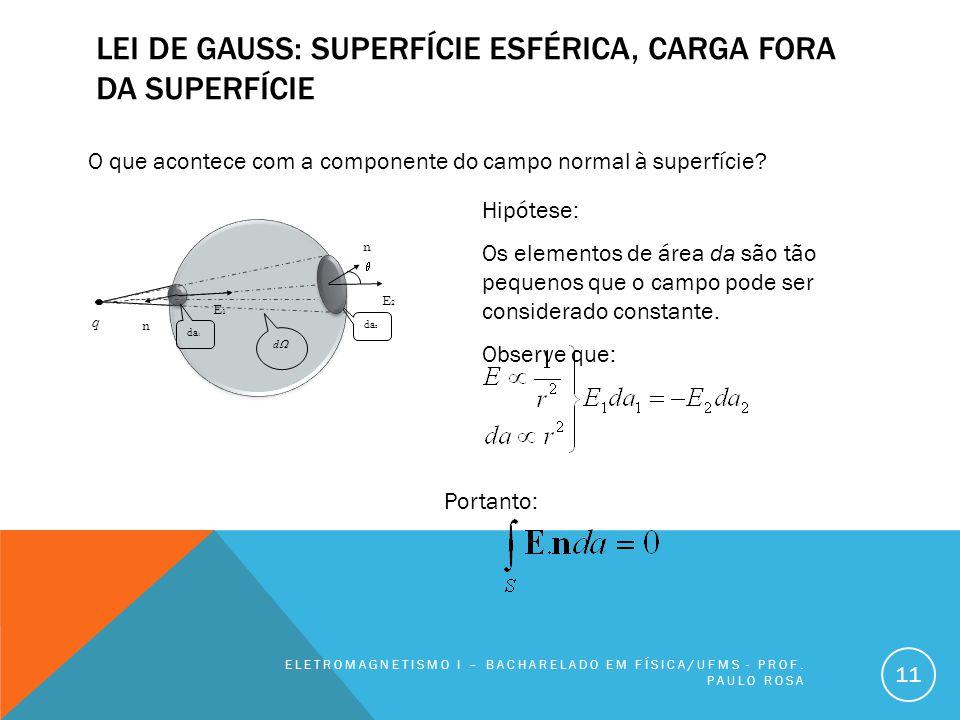 Lei de Gauss: superfície esférica, carga fora da superfície
