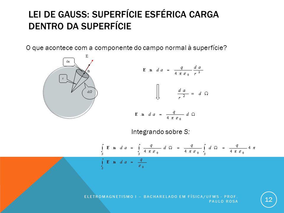 Lei de Gauss: superfície esférica carga dentro da superfície