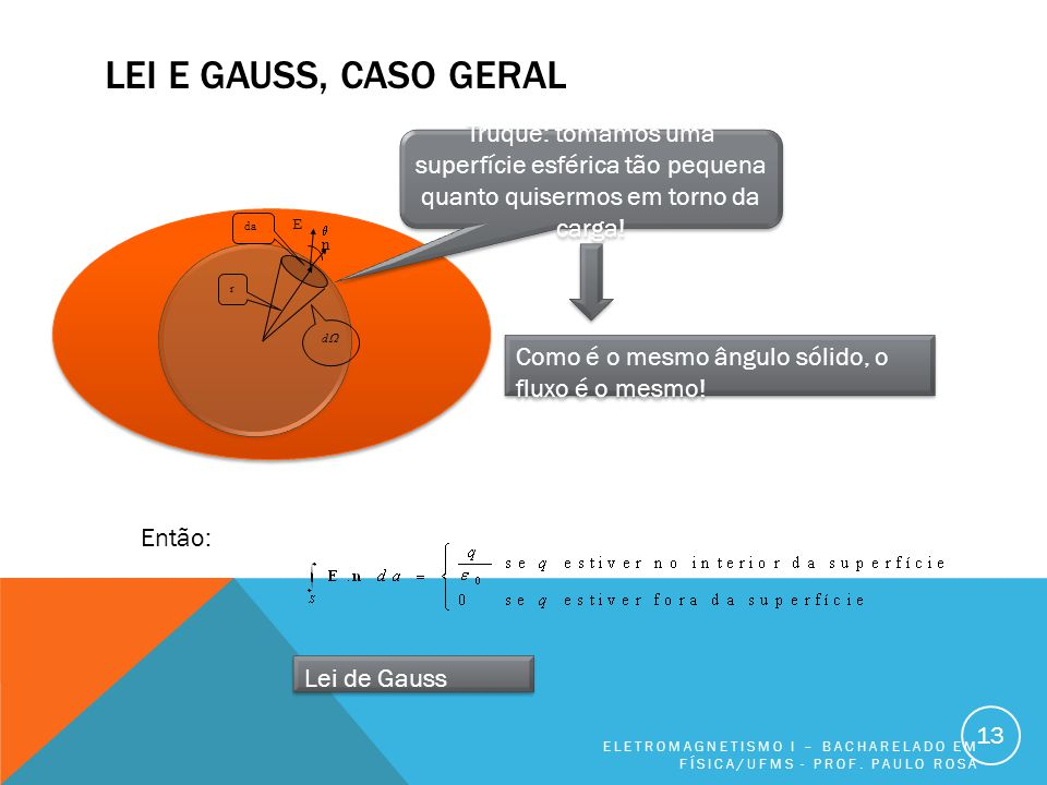 Lei e Gauss, caso geral Truque: tomamos uma superfície esférica tão pequena quanto quisermos em torno da carga!