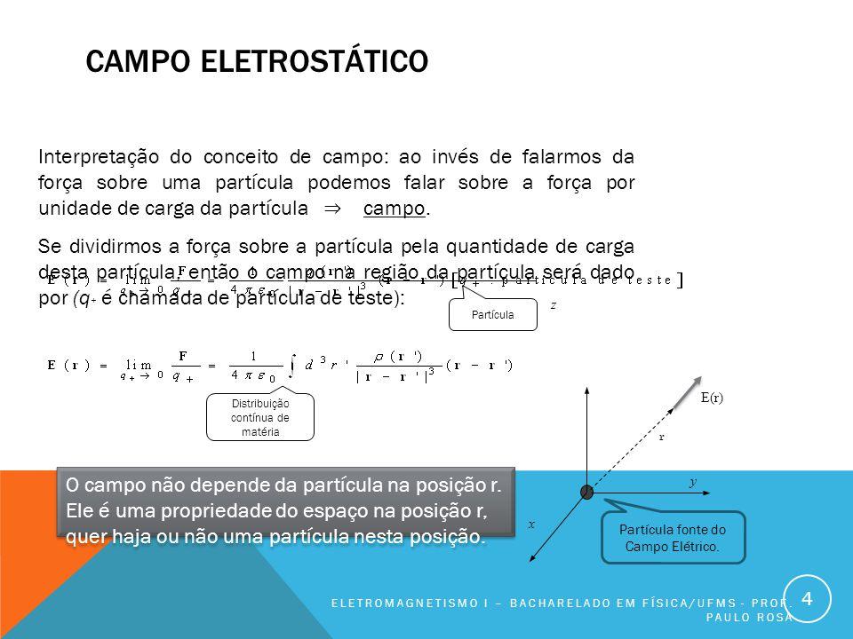 Campo Eletrostático