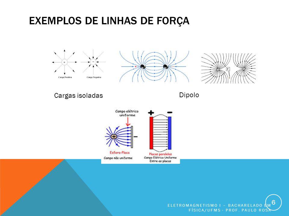 Exemplos de linhas de força