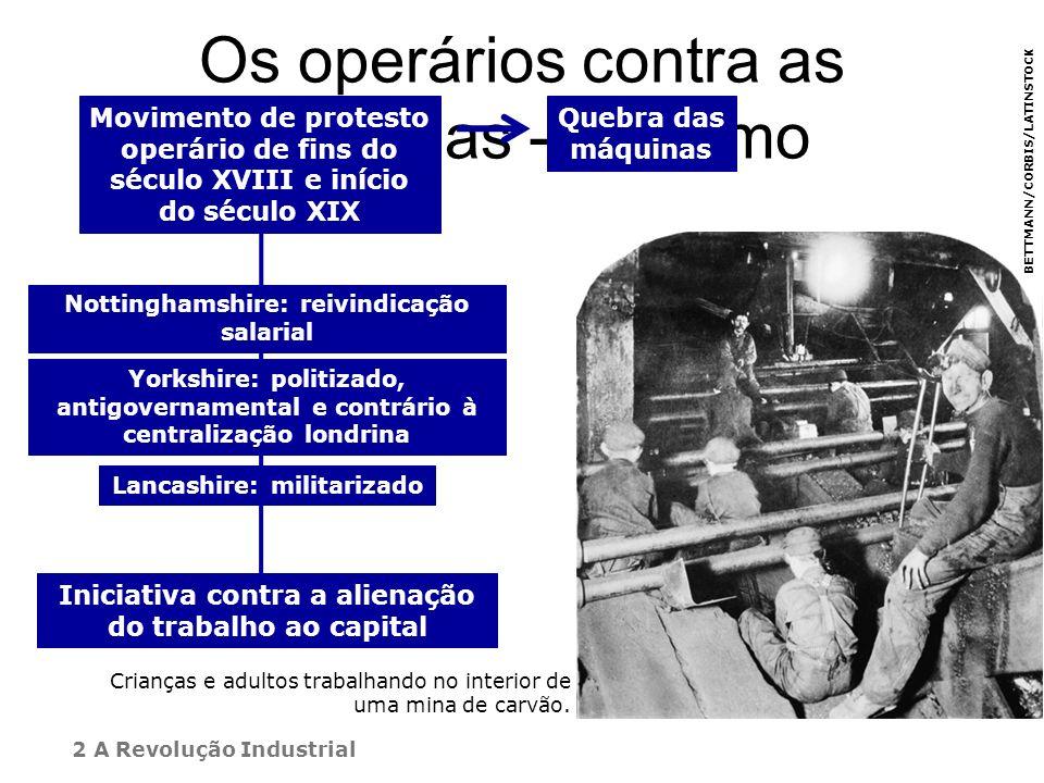 Os operários contra as máquinas - Ludismo