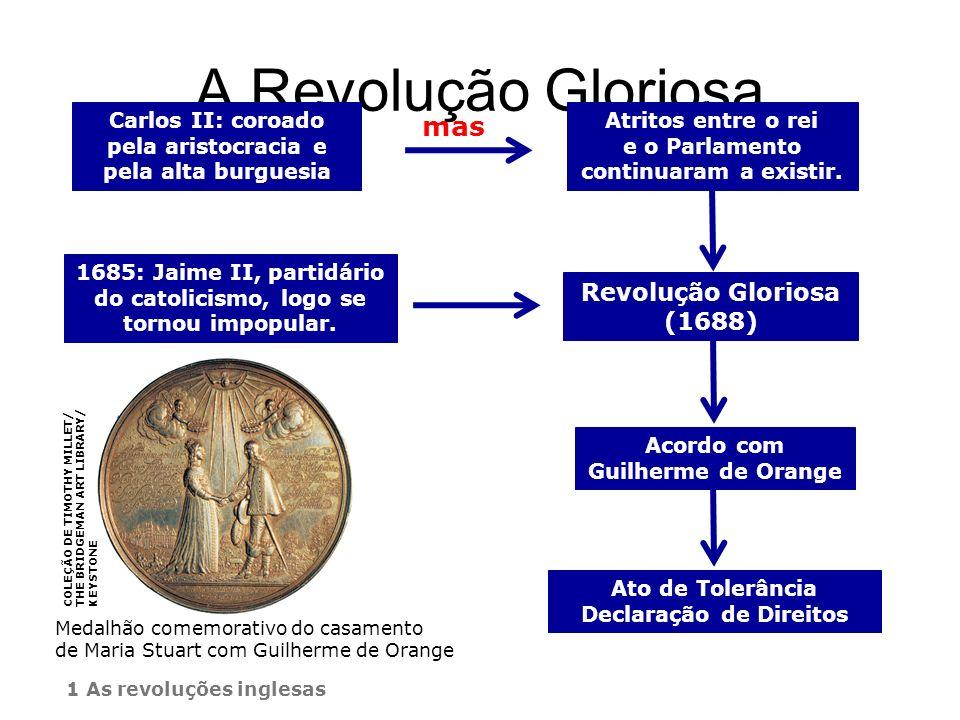 A Revolução Gloriosa mas Revolução Gloriosa (1688)