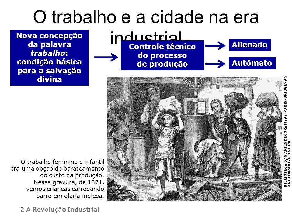 O trabalho e a cidade na era industrial
