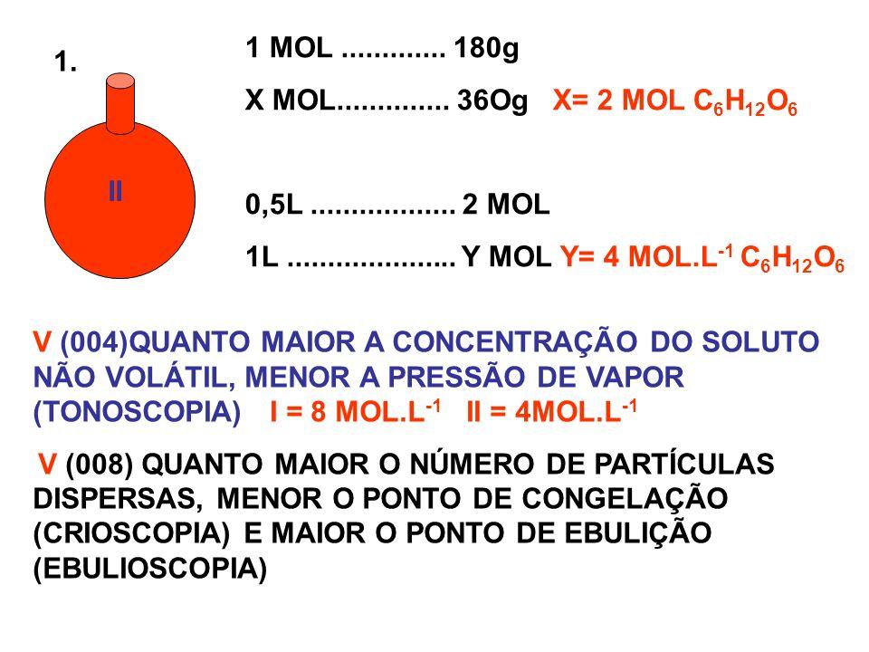 1 MOL ............. 180g X MOL.............. 36Og X= 2 MOL C6H12O6. 0,5L .................. 2 MOL.