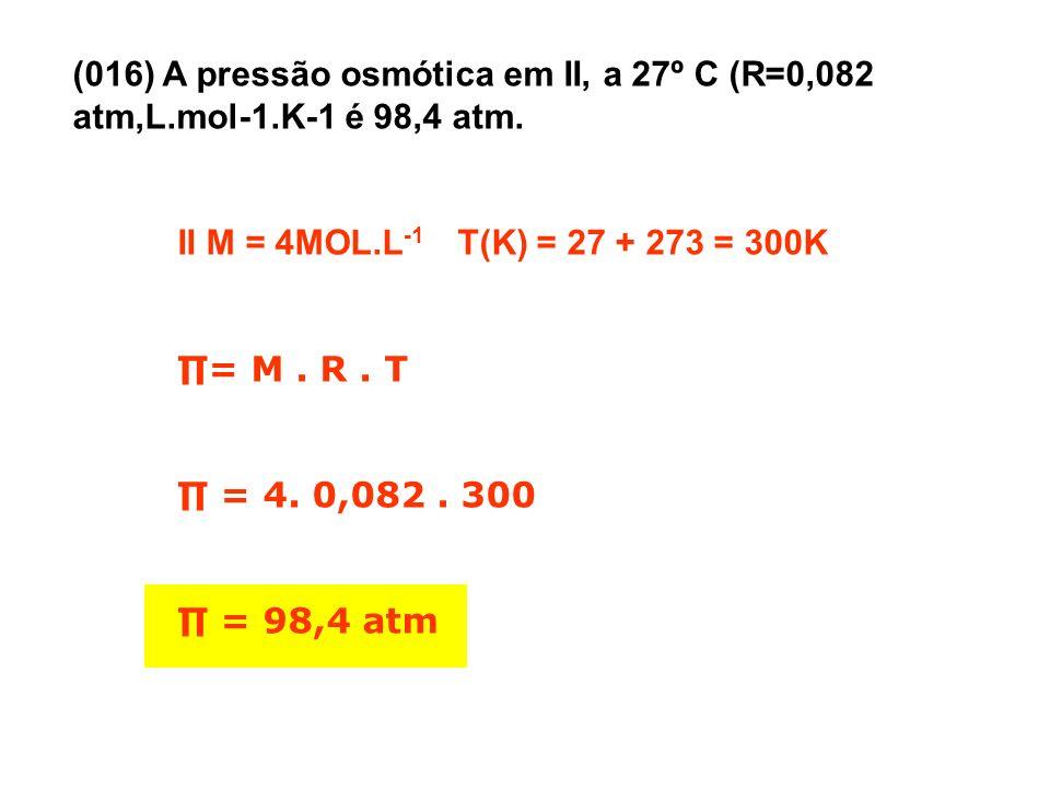 (016) A pressão osmótica em II, a 27º C (R=0,082 atm,L. mol-1