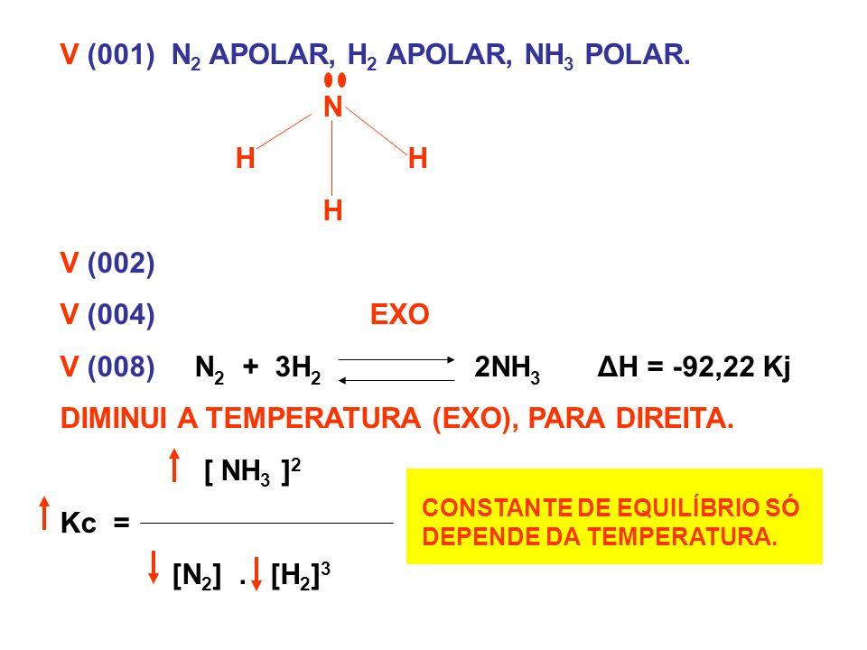 V (001) N2 APOLAR, H2 APOLAR, NH3 POLAR. N H H H V (002) V (004) EXO