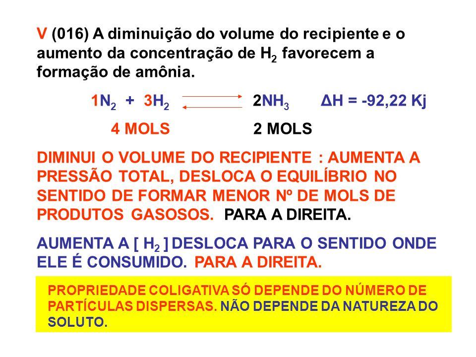V (016) A diminuição do volume do recipiente e o aumento da concentração de H2 favorecem a formação de amônia.