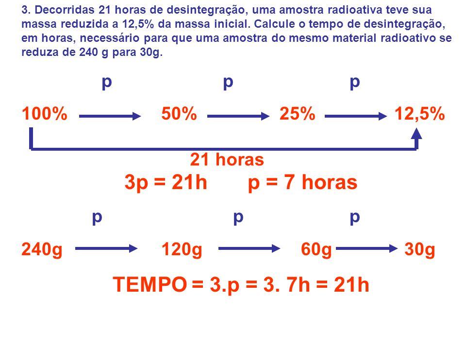 3p = 21h p = 7 horas TEMPO = 3.p = 3. 7h = 21h