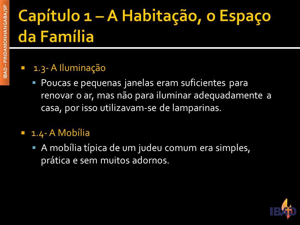 Capítulo 1 – A Habitação, o Espaço da Família