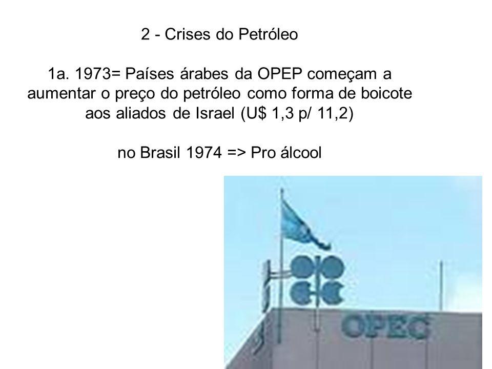 no Brasil 1974 => Pro álcool