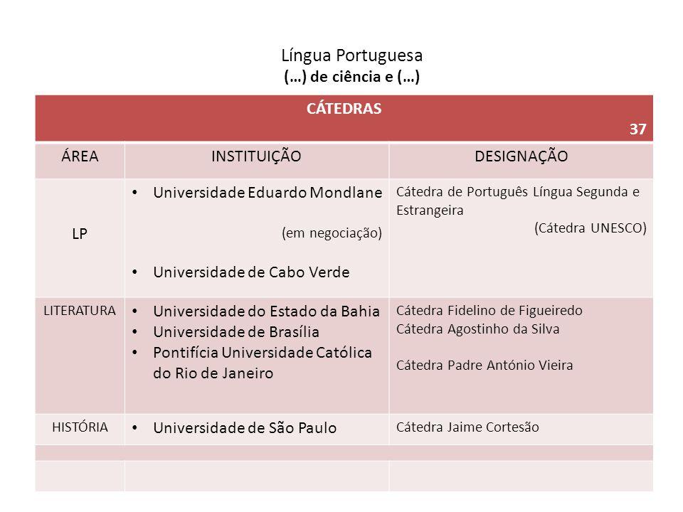 Língua Portuguesa (…) de ciência e (…)