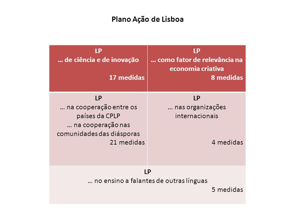 Plano Ação de Lisboa LP … de ciência e de inovação 17 medidas