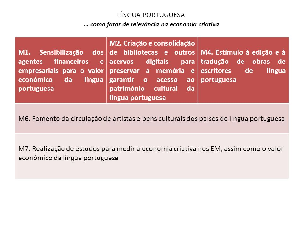 LÍNGUA PORTUGUESA … como fator de relevância na economia criativa