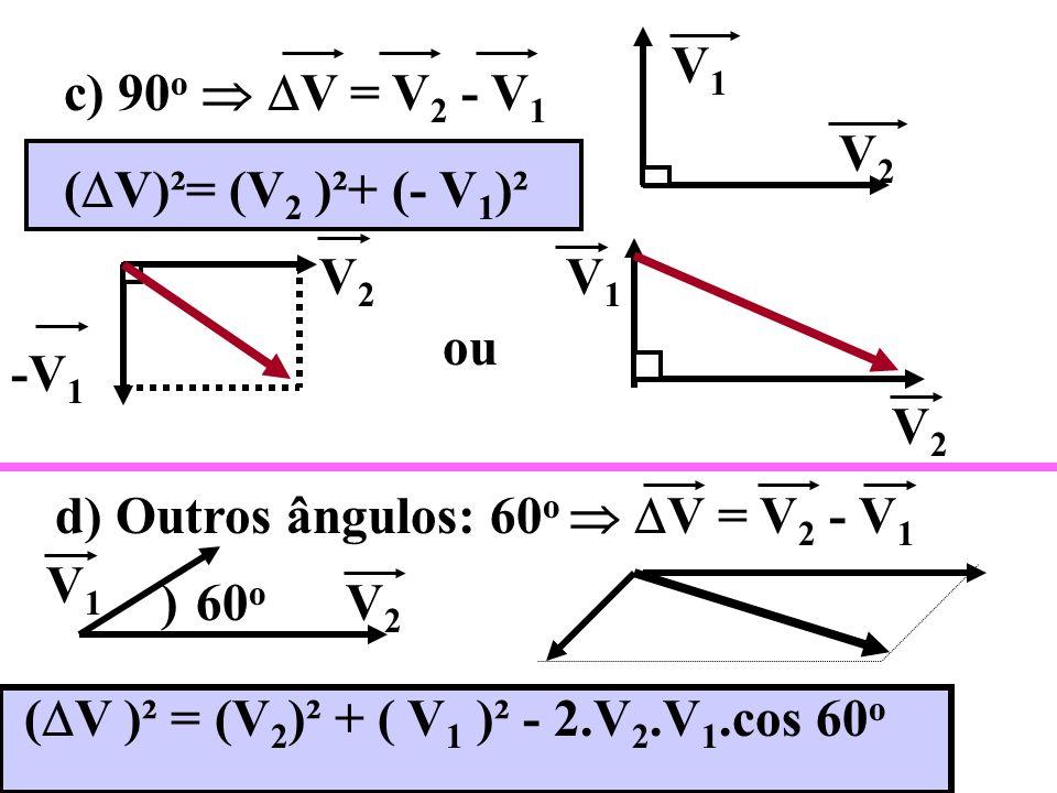 c) 90o  V = V2 - V1 V2. V1. (V)²= (V2 )²+ (- V1)². -V1. ou. d) Outros ângulos: 60o  V = V2 - V1.