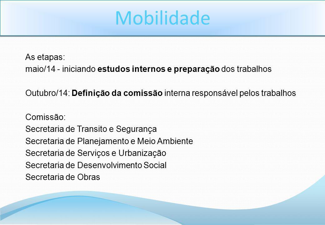 Mobilidade As etapas: maio/14 - iniciando estudos internos e preparação dos trabalhos.