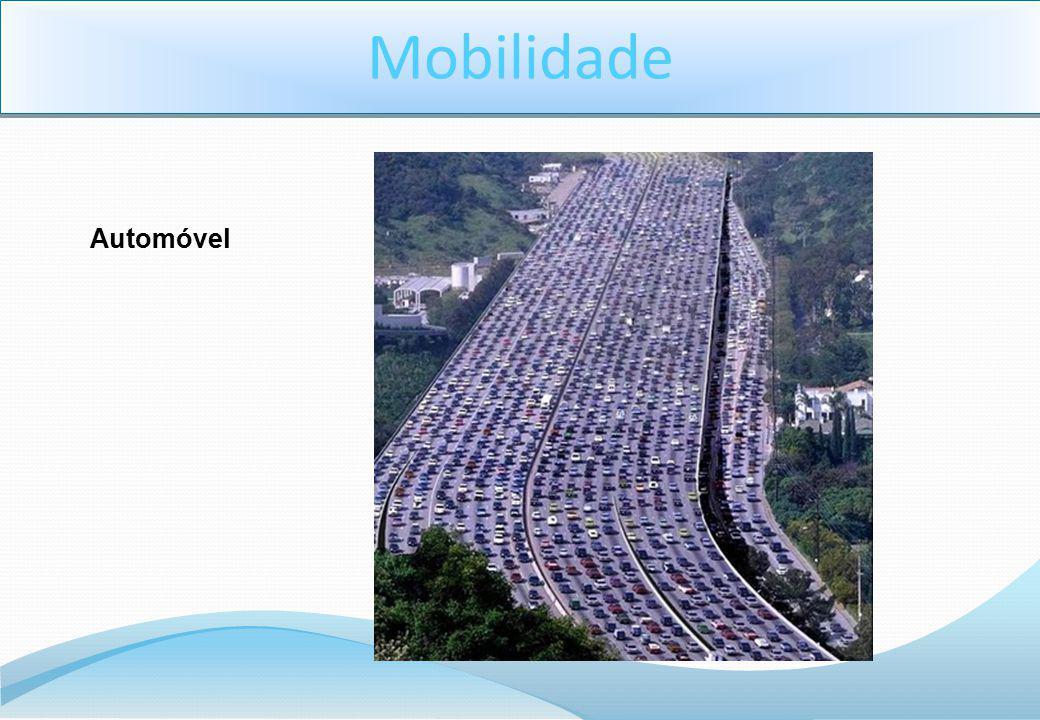 Mobilidade Automóvel