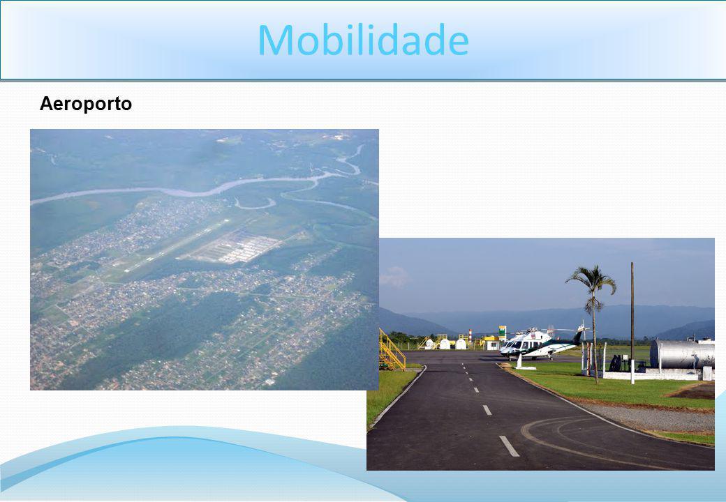 Mobilidade Aeroporto