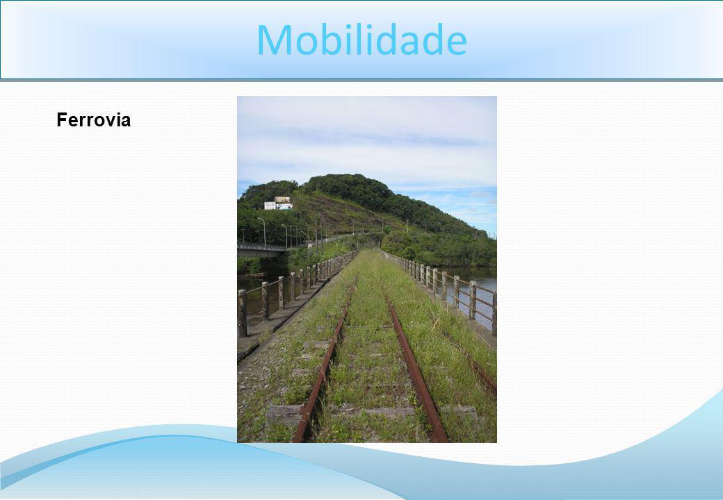 Mobilidade Ferrovia