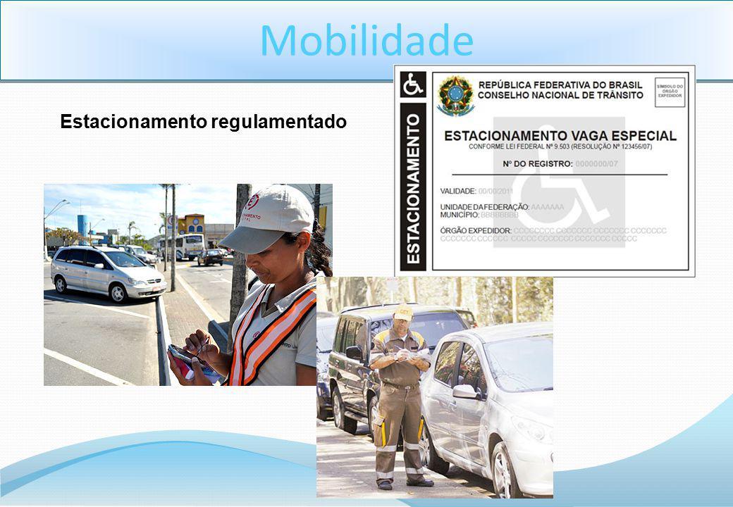 Mobilidade Estacionamento regulamentado