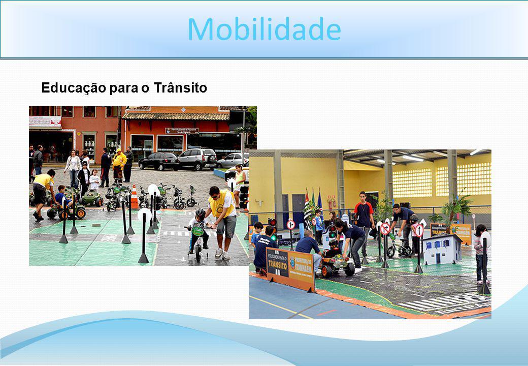 Mobilidade Educação para o Trânsito